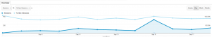 Audience Overview - Google Analytics_2014-09-19_01-06-38